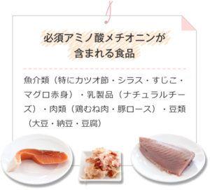 メチオニンが多く含まれる食材