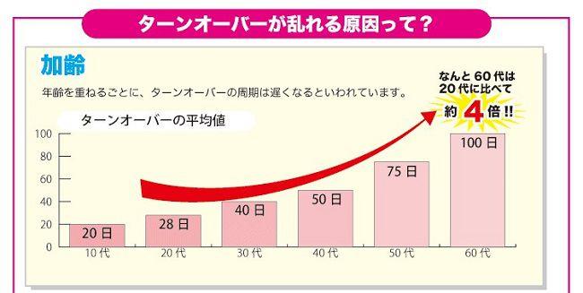 出典:http://www.tofu-moritaya.com/