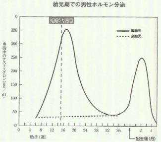 出典:http://home-yasupapa.pya.jp/