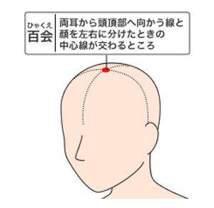 出典:http://www.kando-st.jp/