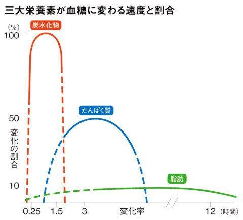 出典:http://style.nikkei.com/