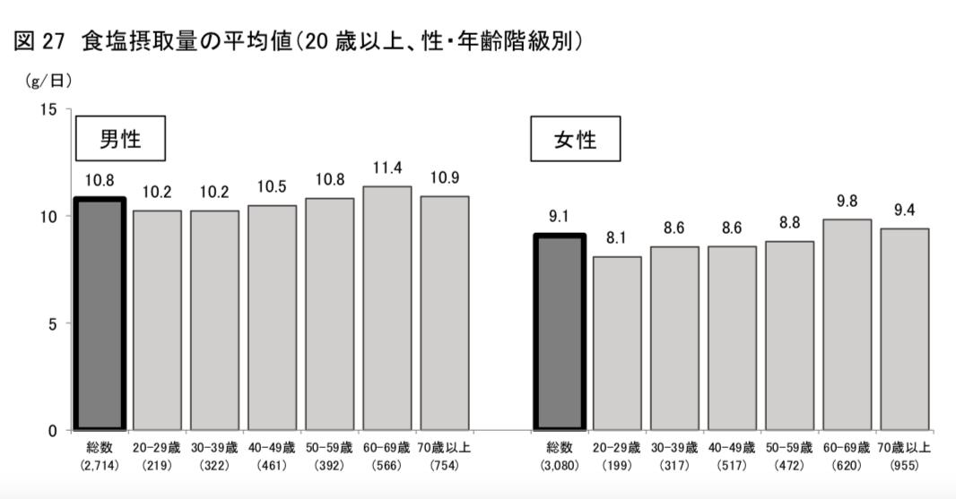 出典: https://www.mhlw.go.jp/content/10904750/000351576.pdf (スクリーンショット)