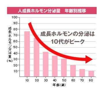 出典:https://www.kaatsu-diet.com/