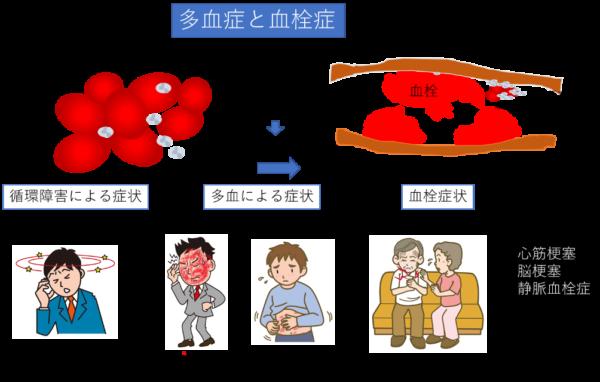 出典:http://www.hiroshima-med.jrc.or.jp/