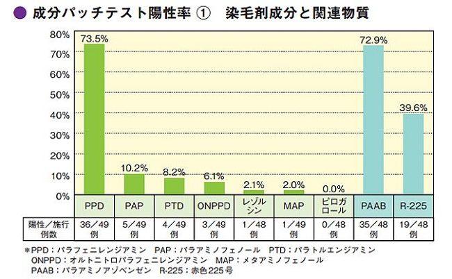 出典:http://www.research.johas.go.jp/