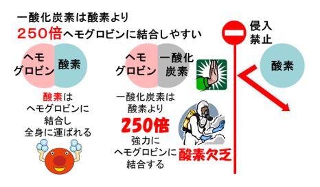 出典:http://www.kunichika-naika.com/