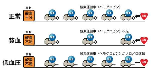 出典:http://www.hinketu.sakura.ne.jp/