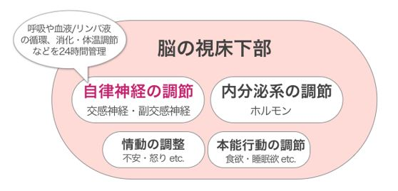 出典:http://www.namiyose.net/