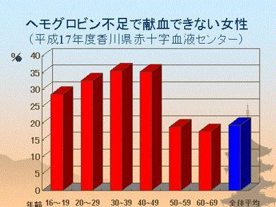 出典:http://jbis.sub.jp/