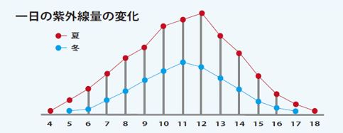 出典:http://www.brandnet.jp/