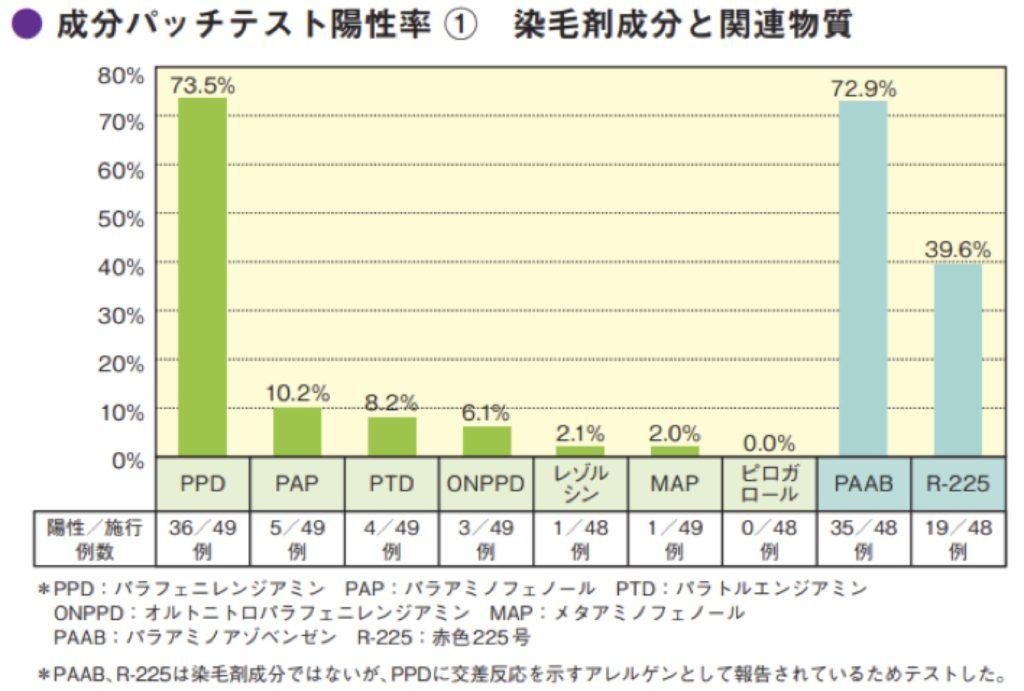 出典:https://www.research.johas.go.jp/
