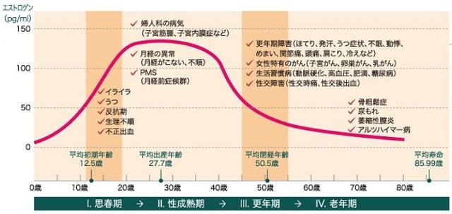 出典:http://www.ko-hrt.jp/