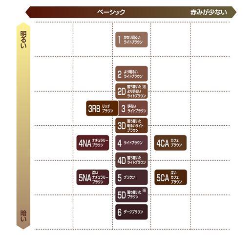 出典:http://www.bigen.jp/