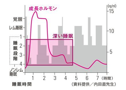 出典:http://i-voce.jp/