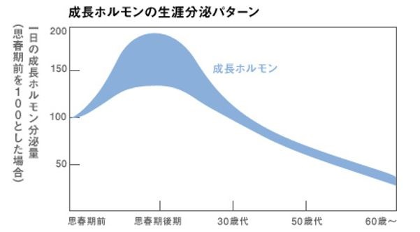 出典:http://www.alpha-gpc.jp/