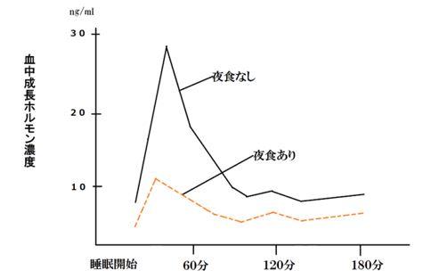 出典:http://sintyounobasu.com/