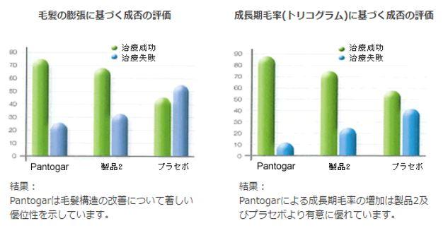 出典:http://meijidori-clinic.com/