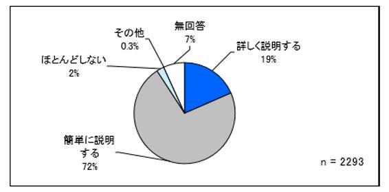 出典:https://www.rad-ar.or.jp/