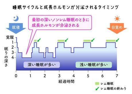 出典:http://suiminkaigi.jp/