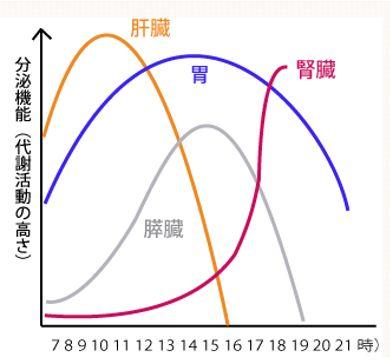 出典:http://www.sportea.jp/