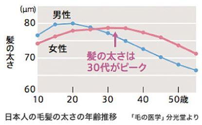 出典:http://www.sugi-net.jp/