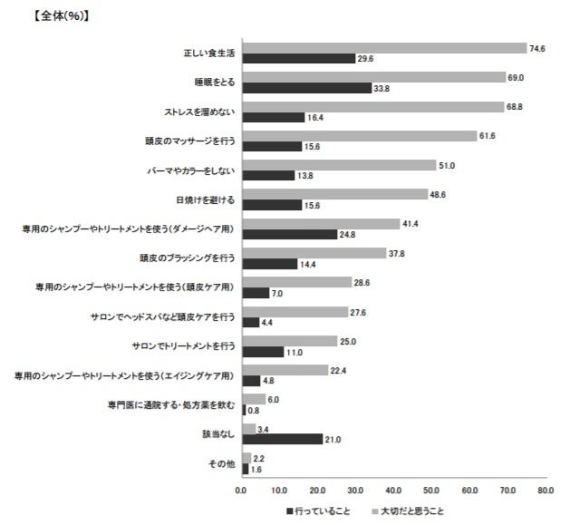 出典:http://nbc.jp/