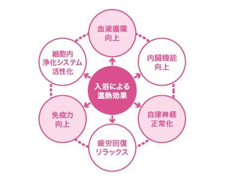 出典:https://blogs.yahoo.co.jp/takao_mizuno1961