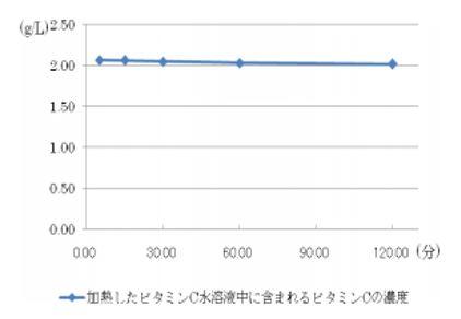 出典:http://www.tochigi-edu.ed.jp/utsunomiyajoshi/nc2/