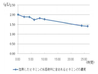 出典:http://www.tochigi-edu.ed.jp/