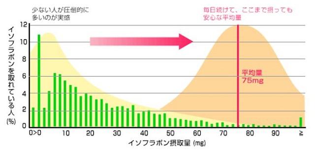 出典:http://www.fujicco.co.jp/