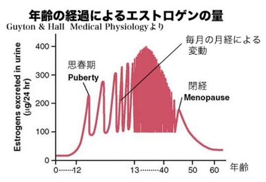出典:https://blogs.yahoo.co.jp/yuyamichidori