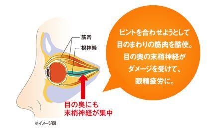 出典:http://www.nabolin.com/