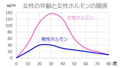 出典:https://www.shinq-compass.jp/
