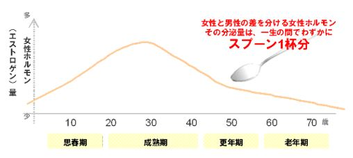 出典:http://www.tarumi-labo.com/