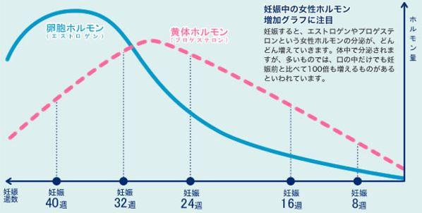 出典:http://www.2-ishii.com/