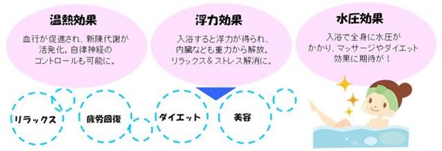 出典:http://www.arata-gr.jp/