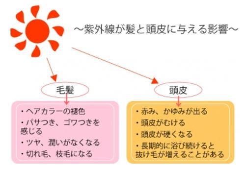 出典:http://image-ghg.com/