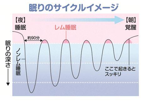 出典:http://www.kanazawa-med.ac.jp/~hospital/