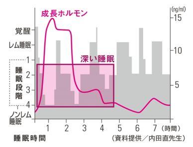 出典:https://i-voce.jp/