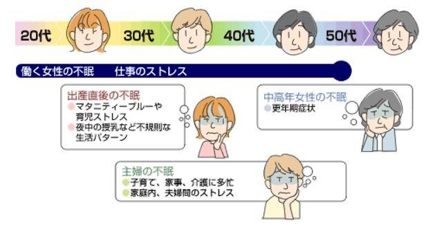 出典:http://www.kaimin.info/