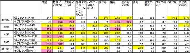 出典:http://www.kurashihow.co.jp/