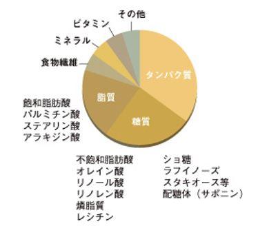 出典:https://www.taiyo-bussan.co.jp/
