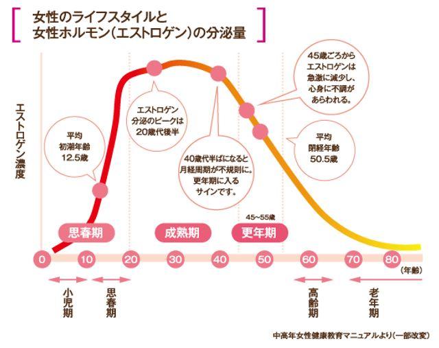出典:http://kirei.woman.excite.co.jp/