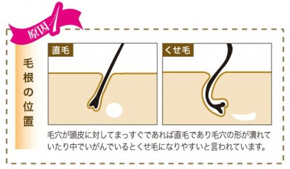 出典:http://akihirookada.com/