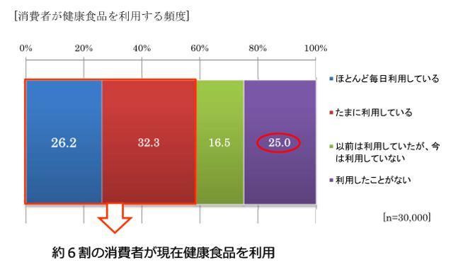 出典:http://www.cao.go.jp/