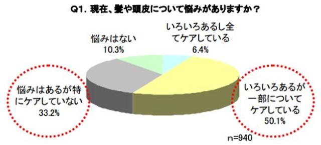 出典:http://www.kurashihow.co.jp