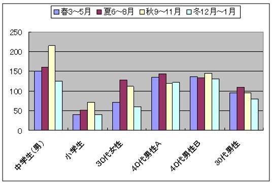 出典:http://www.nukeken.jp/