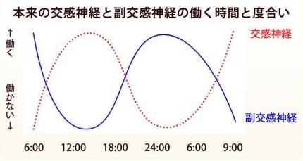 出典:http://www.kenryouin-group.com/