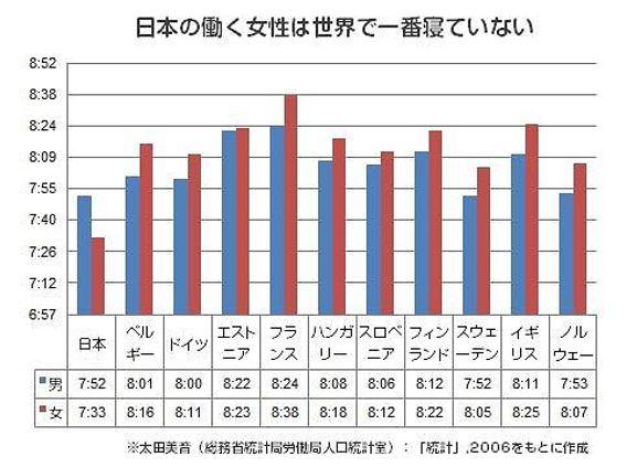 出典:http://president.jp/