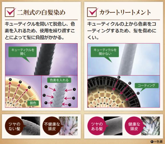 出典:http://www.angfa-store.jp/